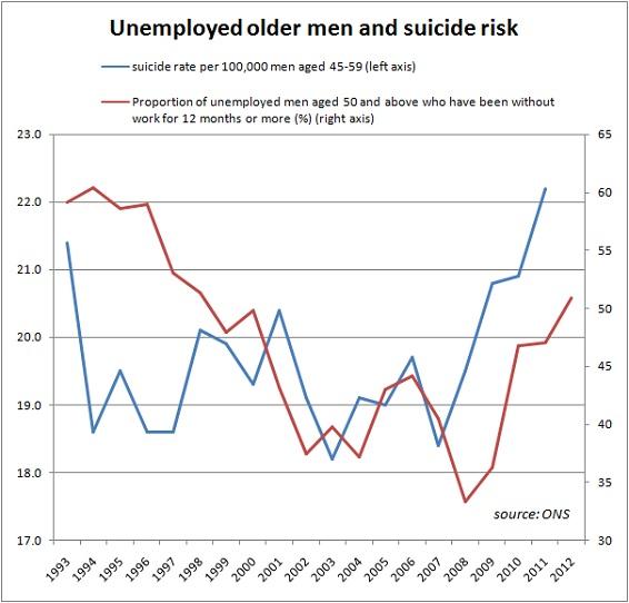 suicide-risk